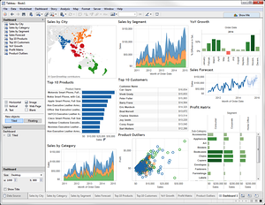result analytics
