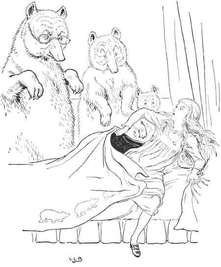Goldilocks and Three Bears Analogy