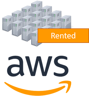 Rented AWS Servers