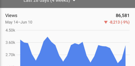 86,000 MONTHLY VIEWS