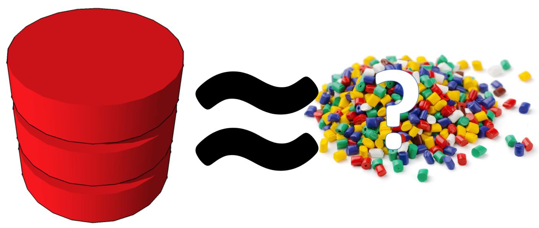 data equals plastic?
