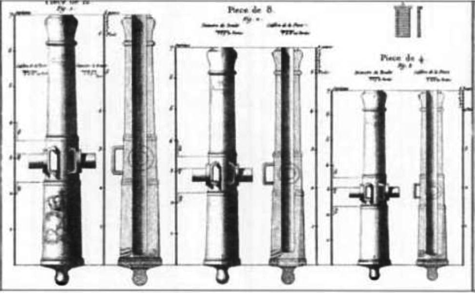 Loose Coupling – Data Architecture from the 1700's?