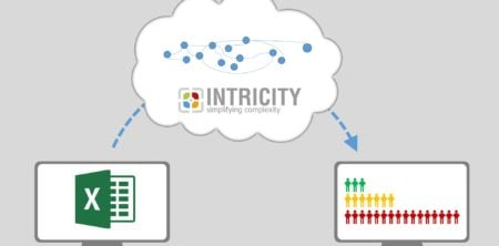 Customer Scoring as a Service - INTRICITY
