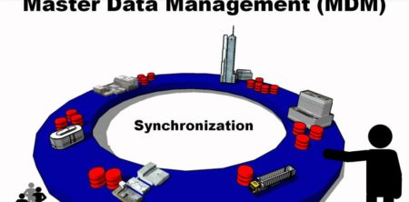 What is Master Data Management? - INTRICITY