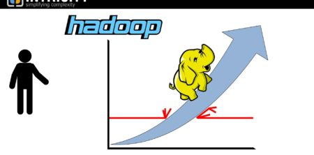 What is Hadoop: Scalability - INTRICITY