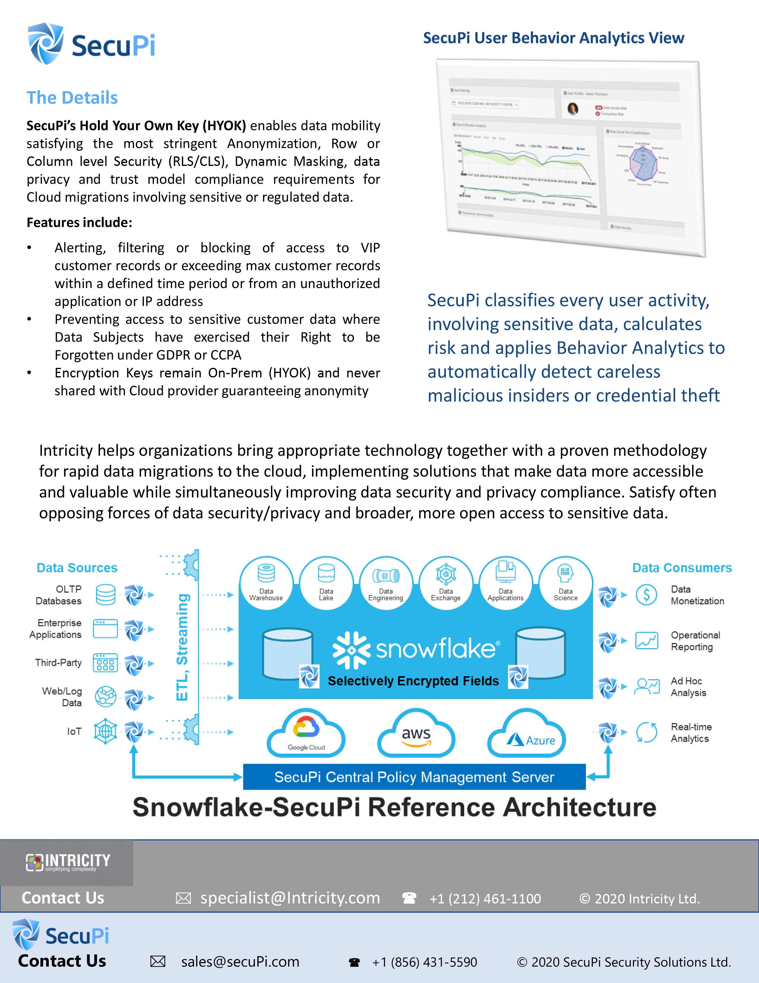 Intricity - SecuPi - Snowflake - Two Pager v6 2020-08-25-2 PG 2