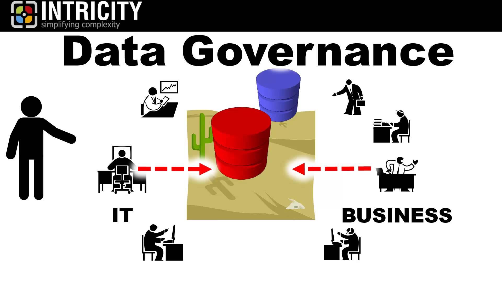 Data Governance Playlist