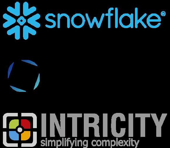 SAP Data Lake Powered by Snowflake